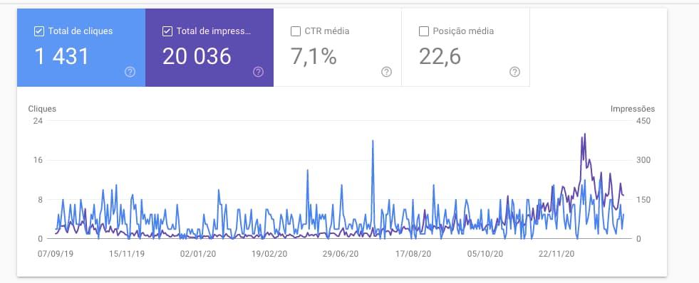 Google Sitemap Google Search Console - BEHS